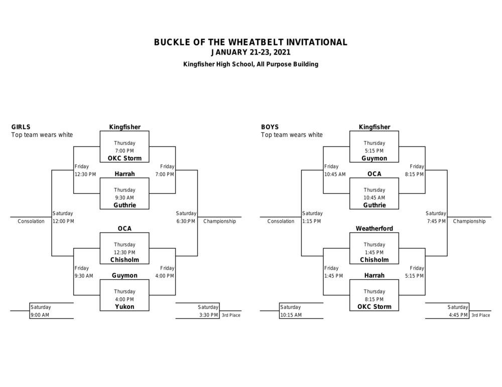 Buckle of the Wheat Belt - Kingfisher Tournament
