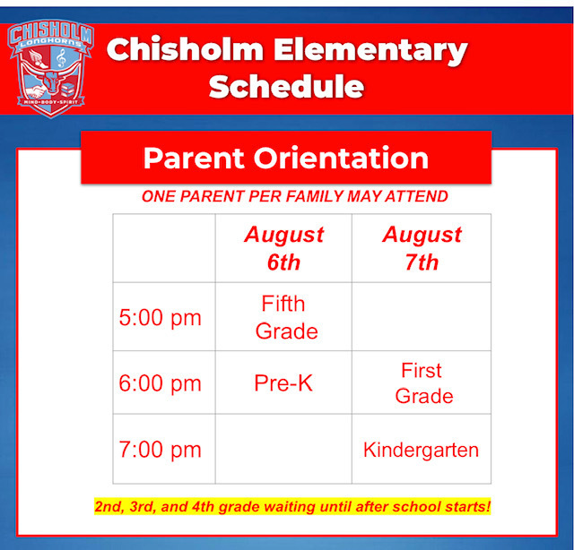 Revised. . .CES Parent Orientations